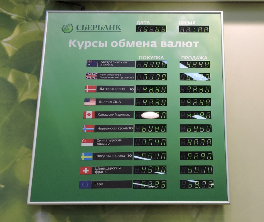 Currency exchange in Russia for tourists - where and how